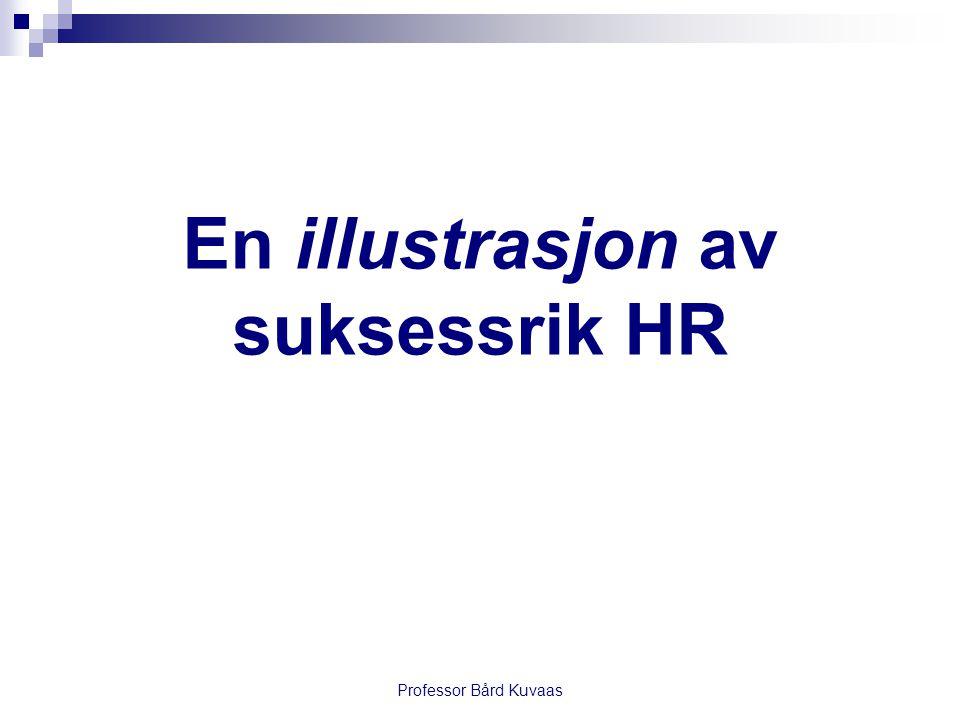 En illustrasjon av suksessrik HR