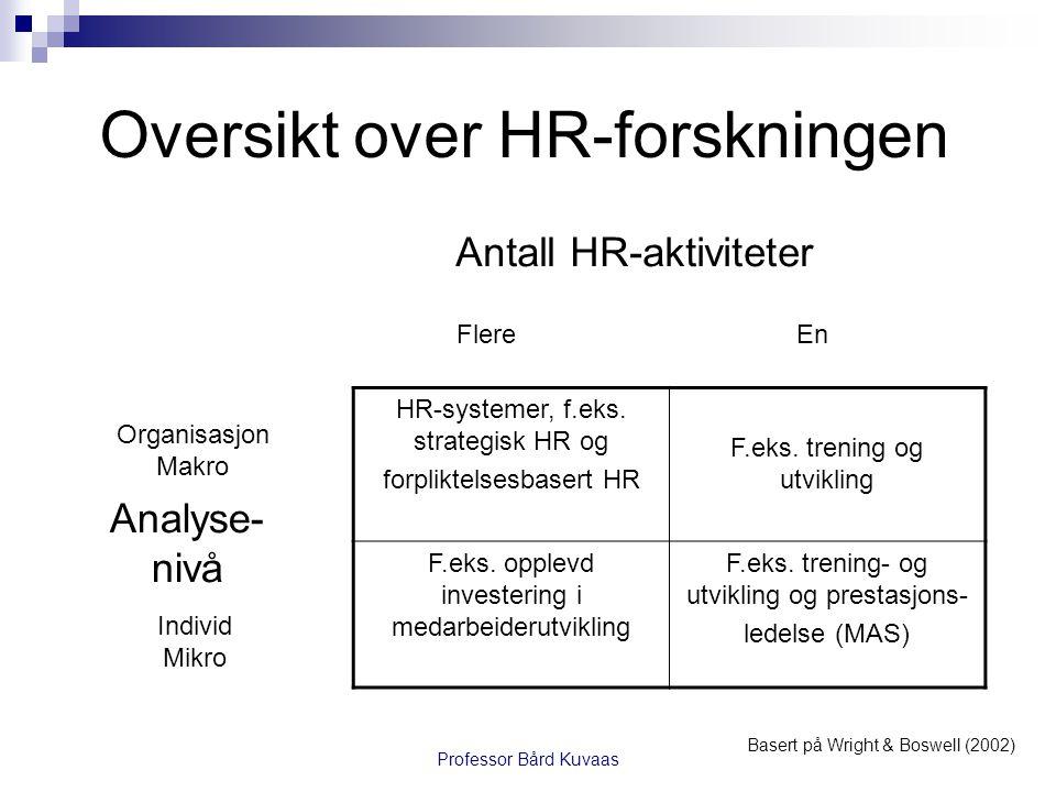 Oversikt over HR-forskningen