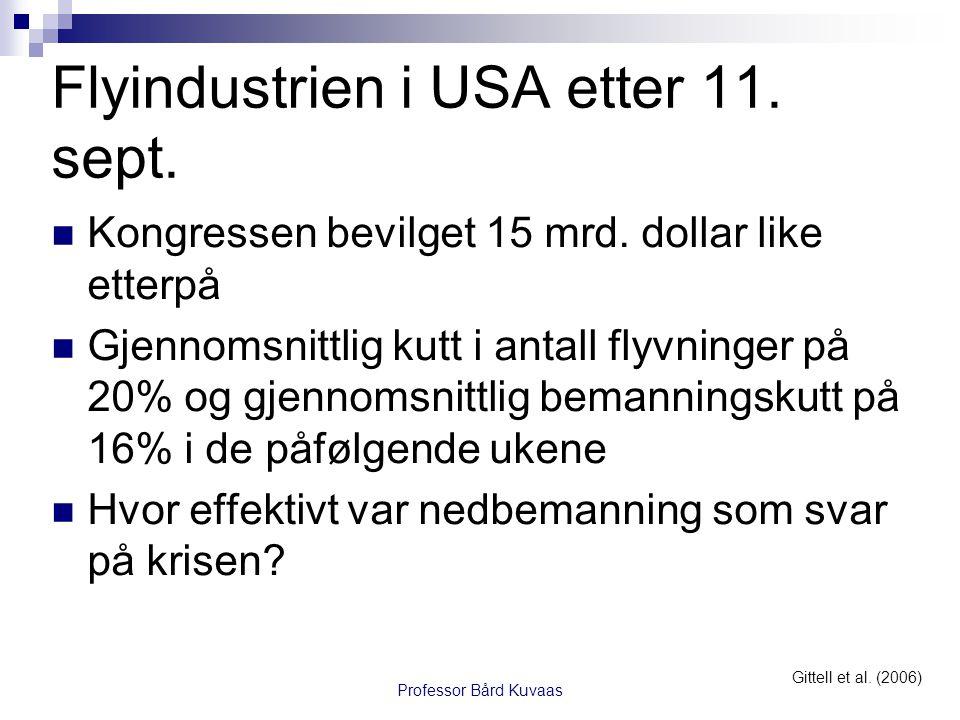 Flyindustrien i USA etter 11. sept.