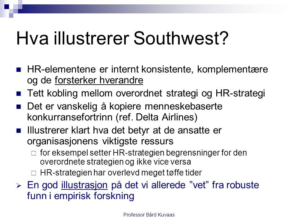 Hva illustrerer Southwest