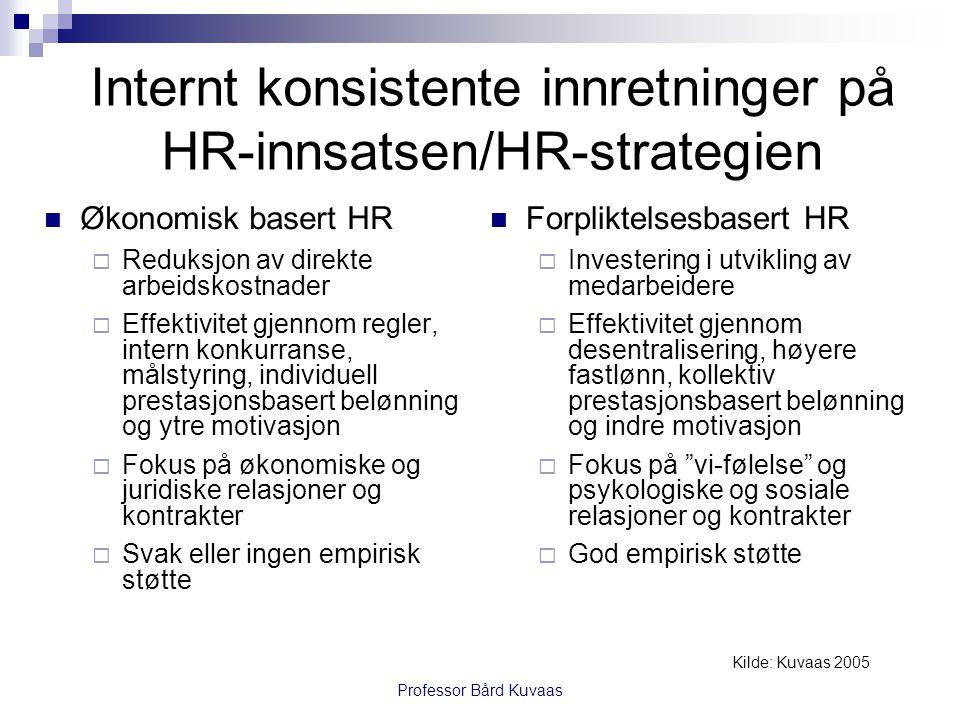 Internt konsistente innretninger på HR-innsatsen/HR-strategien