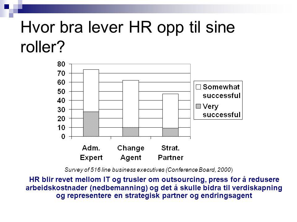 Hvor bra lever HR opp til sine roller