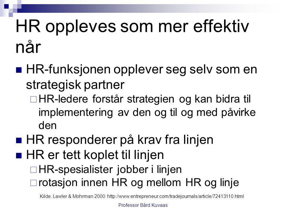 HR oppleves som mer effektiv når