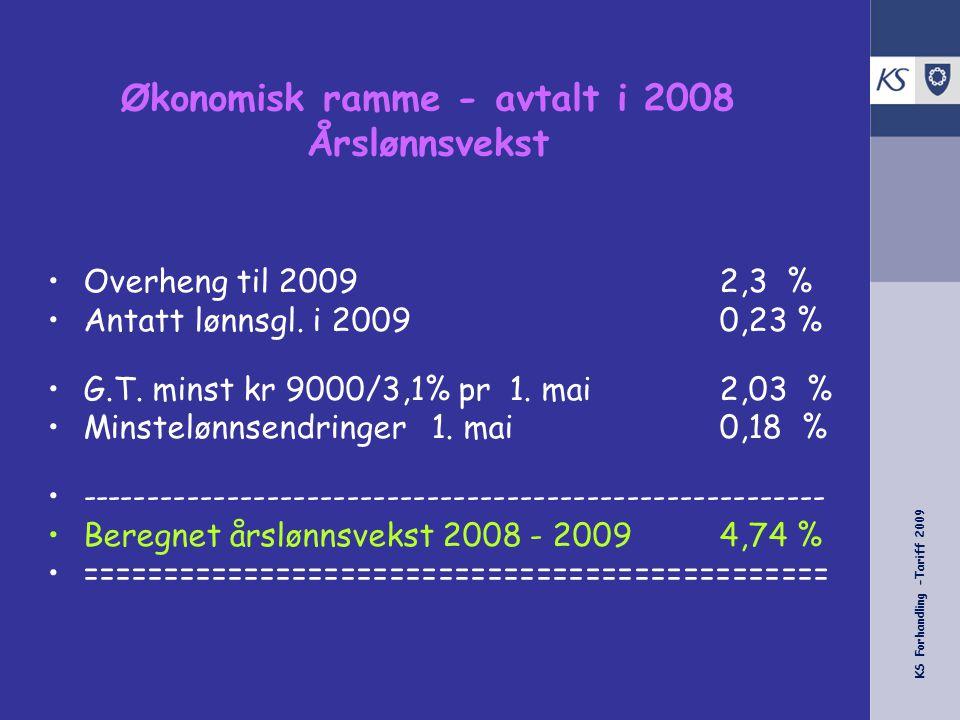 Økonomisk ramme - avtalt i 2008 Årslønnsvekst