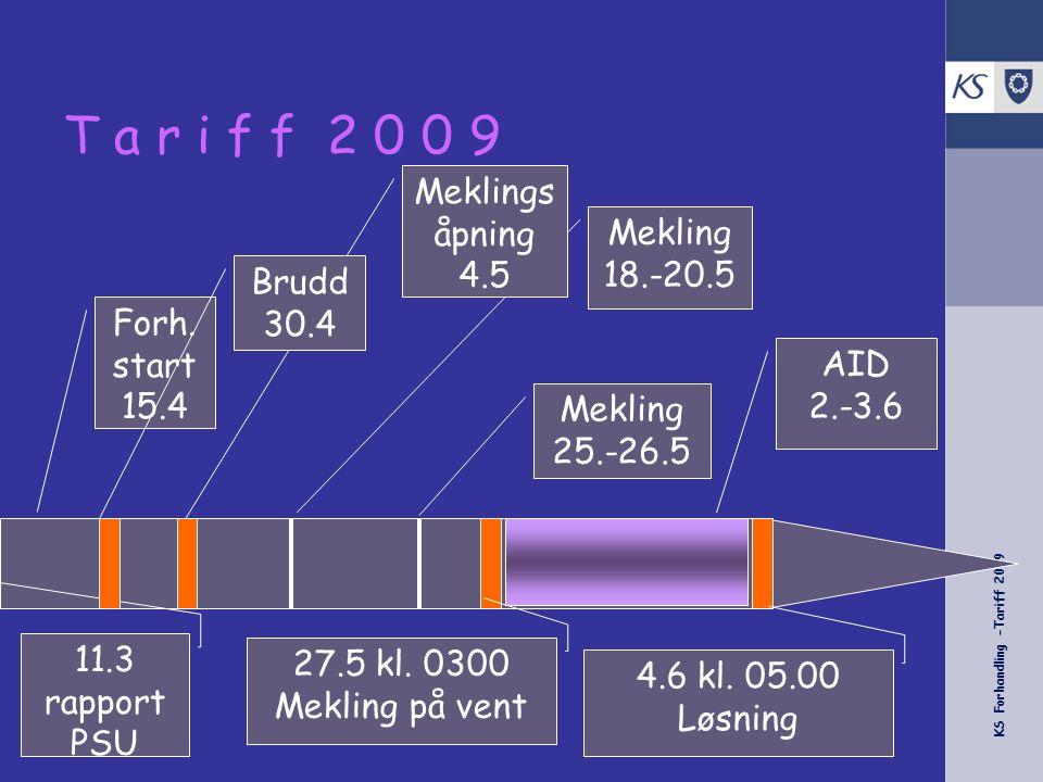 T a r i f f 2 0 0 9 Meklings åpning 4.5 Mekling 18.-20.5 Brudd 30.4