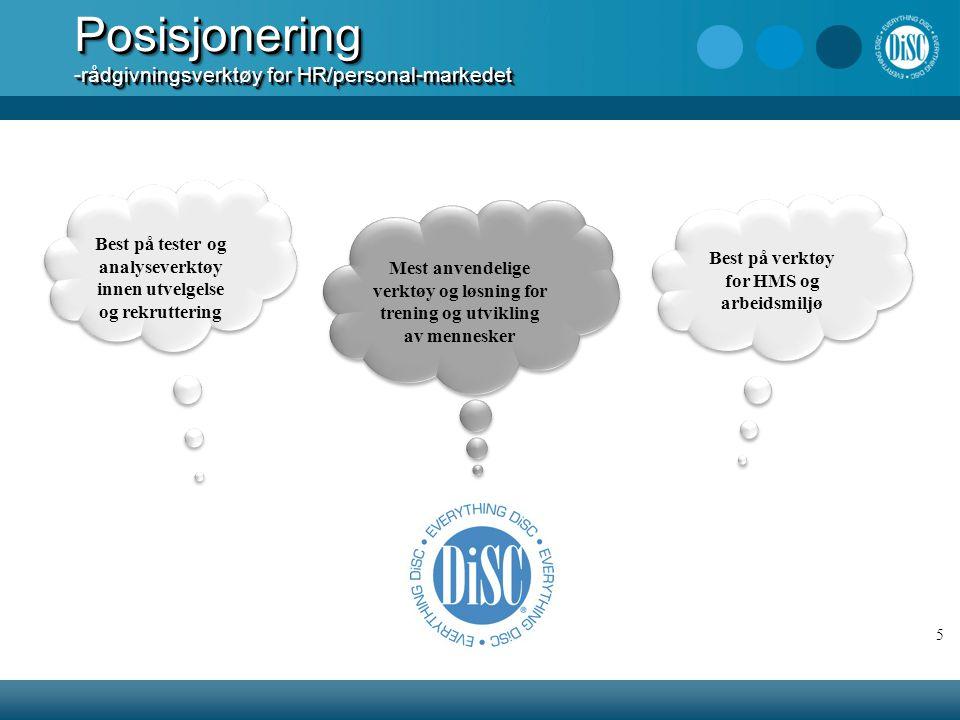 Posisjonering -rådgivningsverktøy for HR/personal-markedet