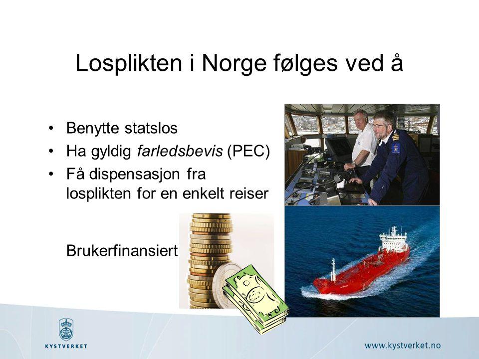 Losplikten i Norge følges ved å