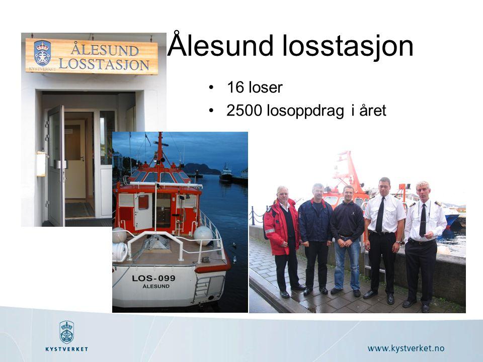 Ålesund losstasjon 16 loser 2500 losoppdrag i året