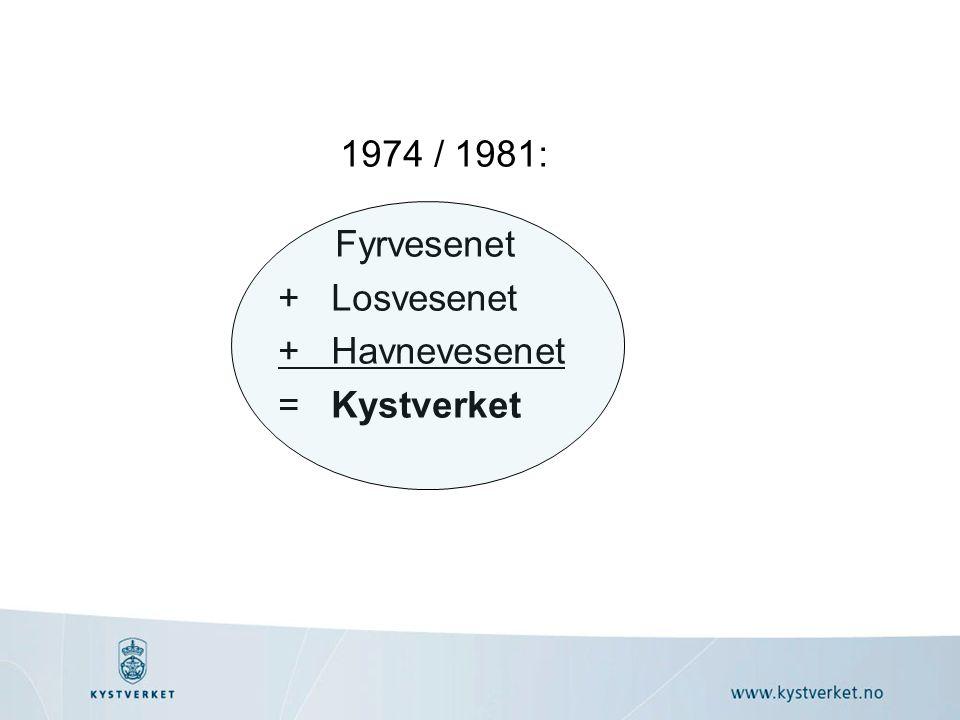 1974 / 1981: Fyrvesenet + Losvesenet + Havnevesenet = Kystverket