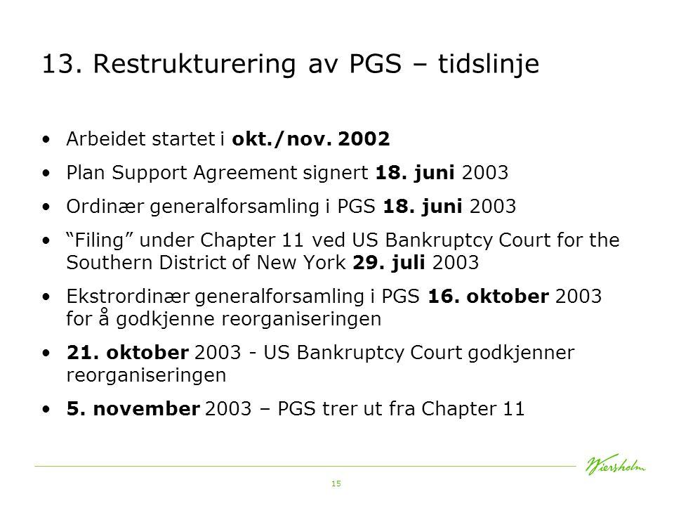 13. Restrukturering av PGS – tidslinje