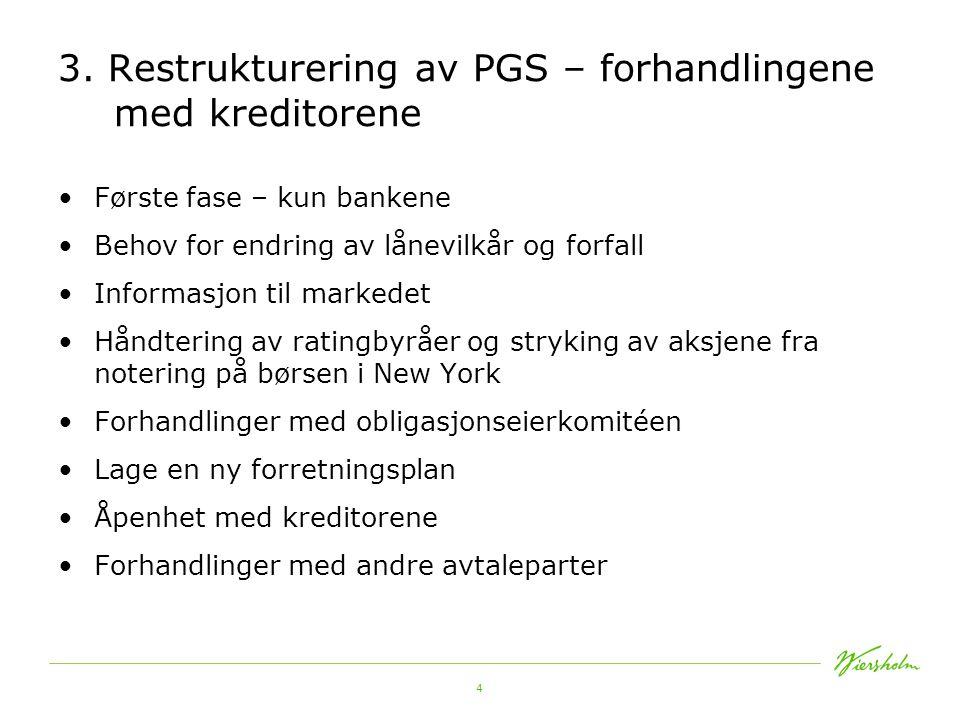 3. Restrukturering av PGS – forhandlingene med kreditorene