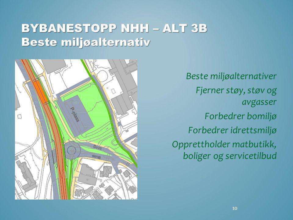 BYBANESTOPP NHH – ALT 3B Beste miljøalternativ