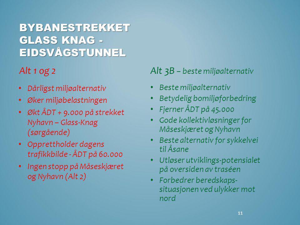 BYBANESTREKKET GLASS KNAG - EIDSVÅGSTUNNEL