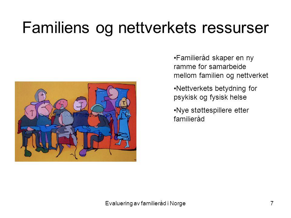 Familiens og nettverkets ressurser