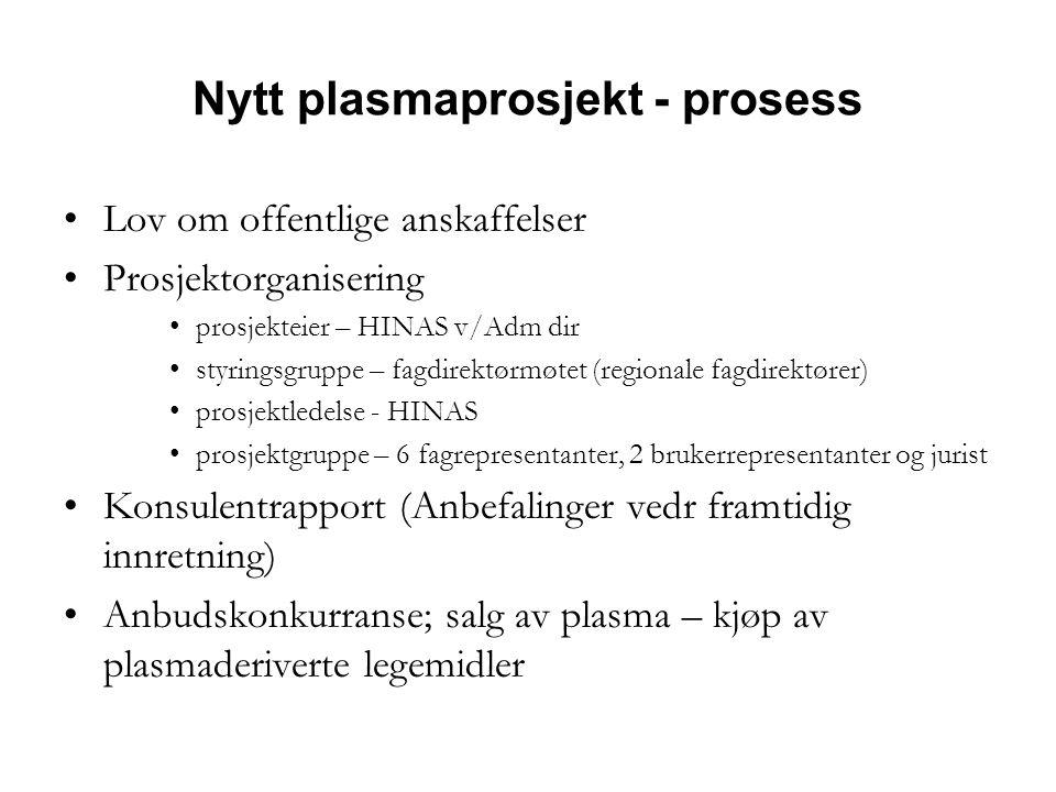 Nytt plasmaprosjekt - prosess