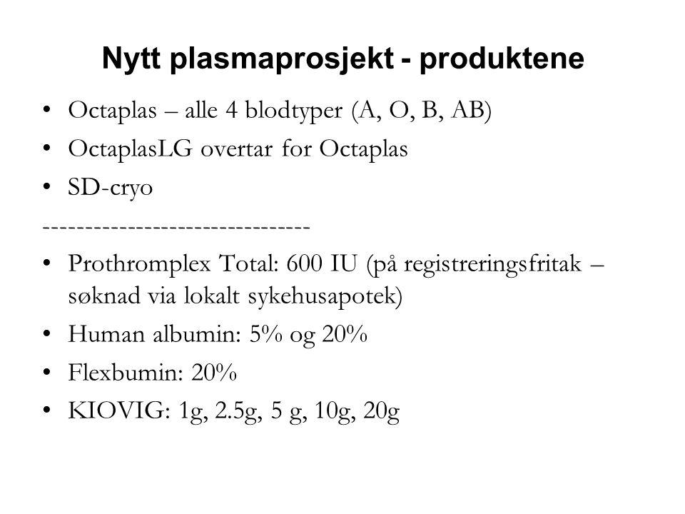 Nytt plasmaprosjekt - produktene