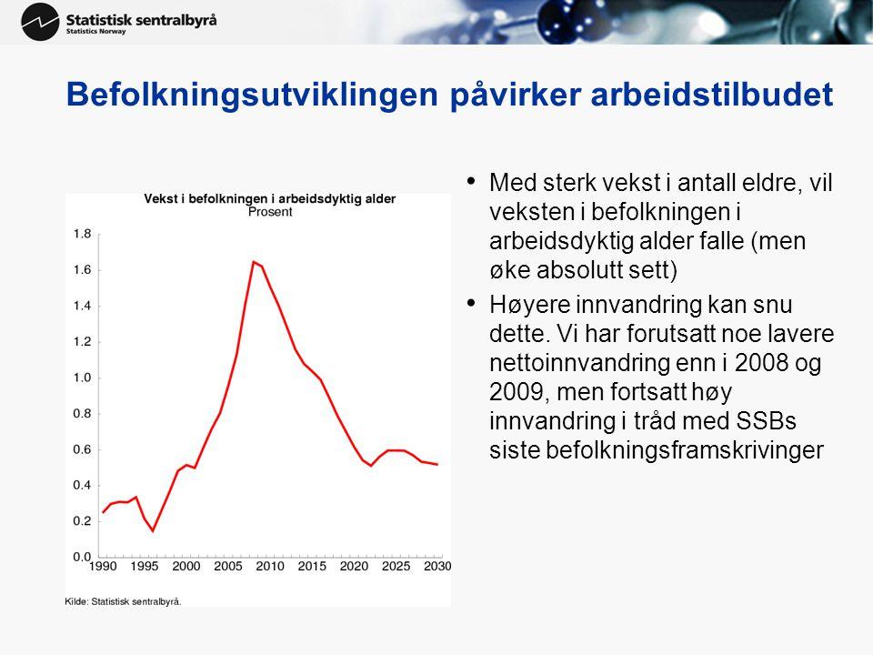 Befolkningsutviklingen påvirker arbeidstilbudet