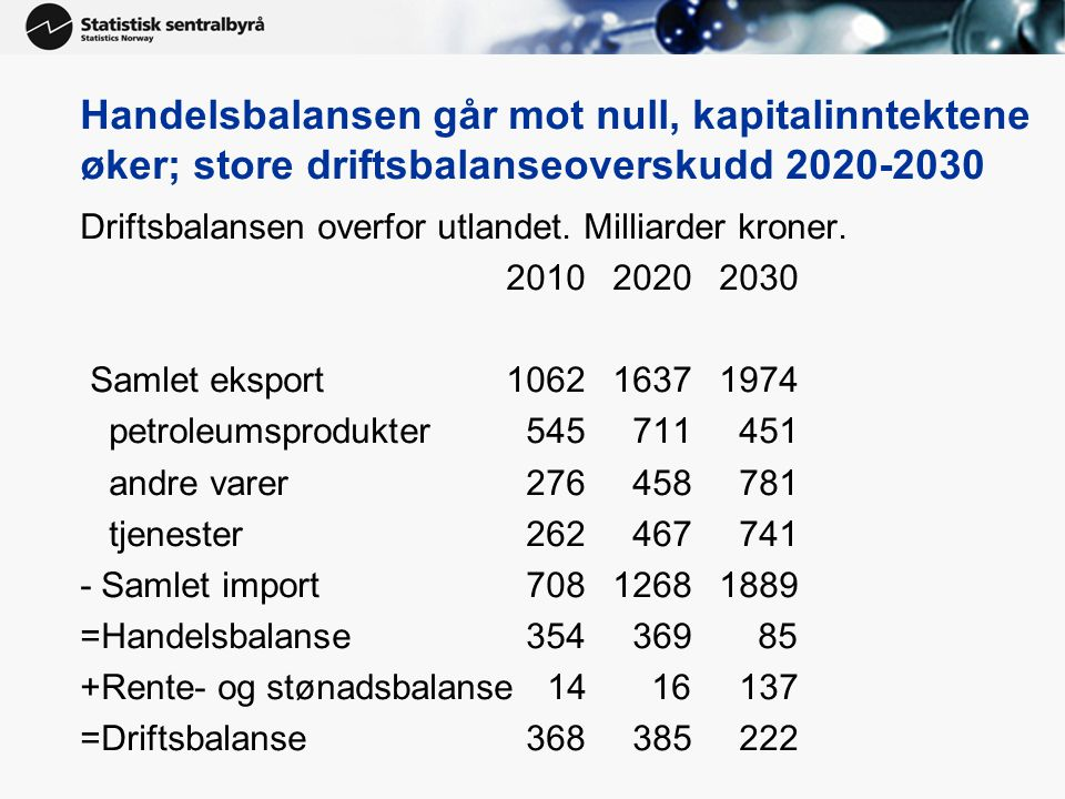 Handelsbalansen går mot null, kapitalinntektene øker; store driftsbalanseoverskudd 2020-2030
