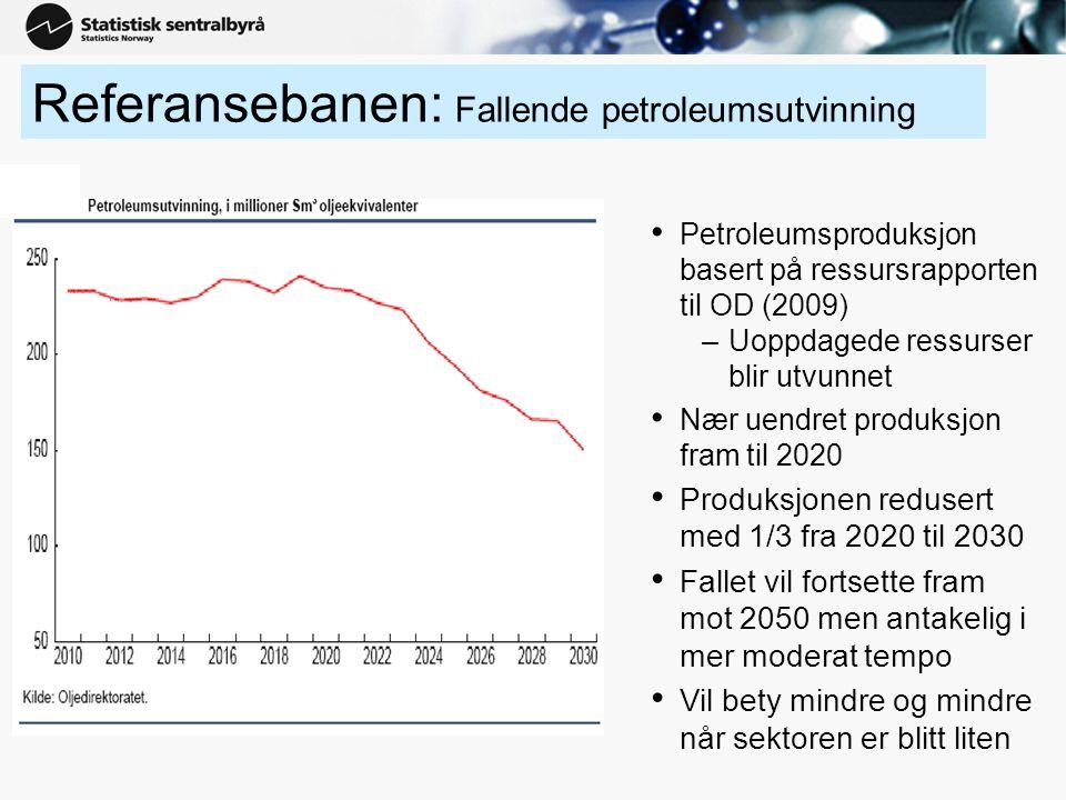 Referansebanen: Fallende petroleumsutvinning