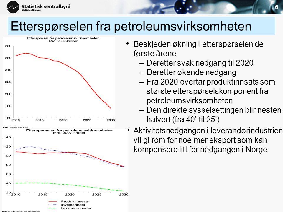 Etterspørselen fra petroleumsvirksomheten