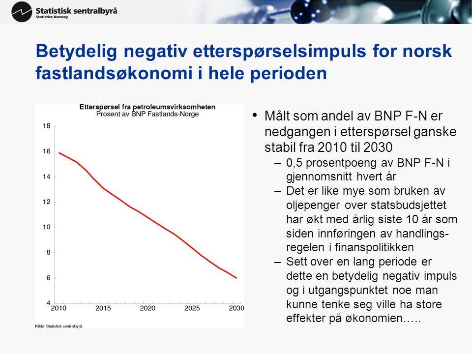 Betydelig negativ etterspørselsimpuls for norsk fastlandsøkonomi i hele perioden