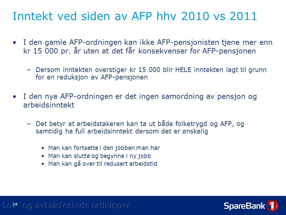 Inntekt ved siden av AFP hhv 2010 vs 2011