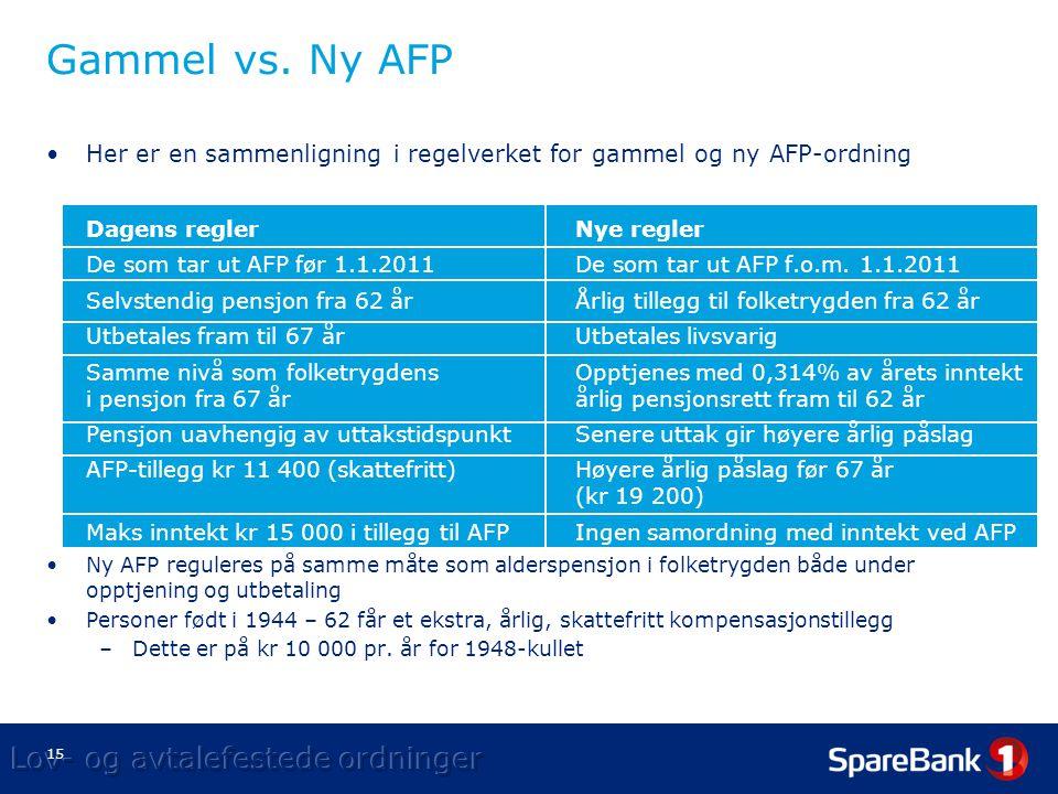 Gammel vs. Ny AFP Her er en sammenligning i regelverket for gammel og ny AFP-ordning. Dagens regler Nye regler.