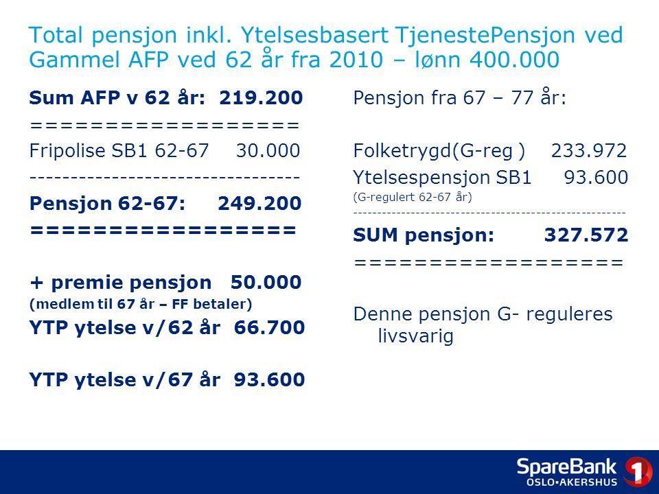 Total pensjon inkl. Ytelsesbasert TjenestePensjon ved Gammel AFP ved 62 år fra 2010 – lønn 400.000