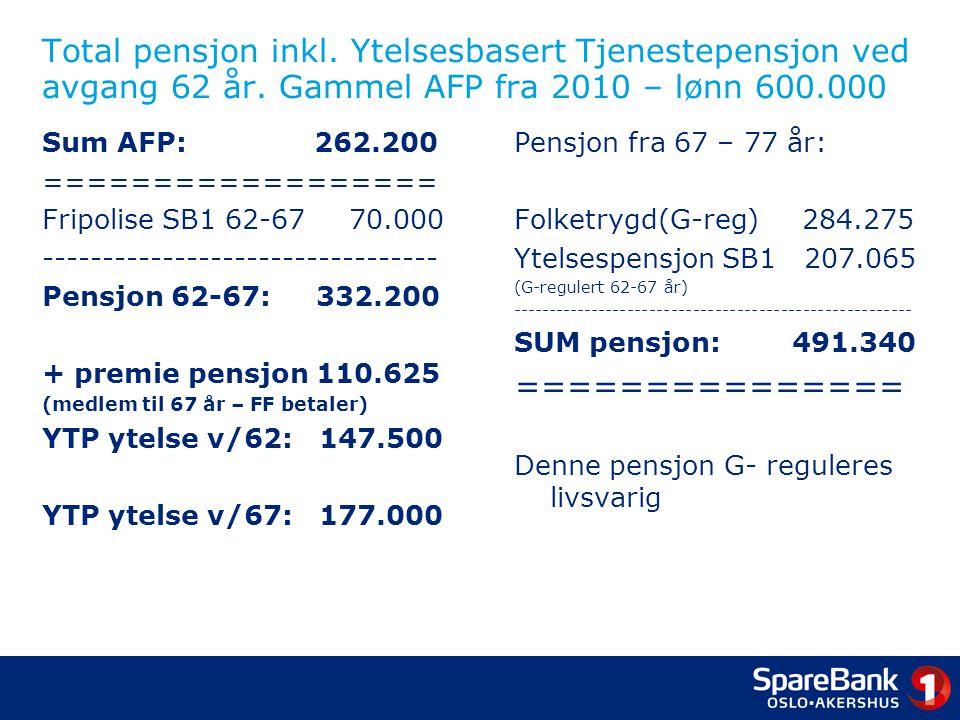 Total pensjon inkl. Ytelsesbasert Tjenestepensjon ved avgang 62 år