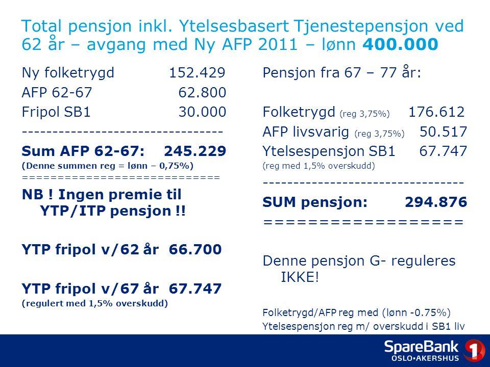 Total pensjon inkl. Ytelsesbasert Tjenestepensjon ved 62 år – avgang med Ny AFP 2011 – lønn 400.000