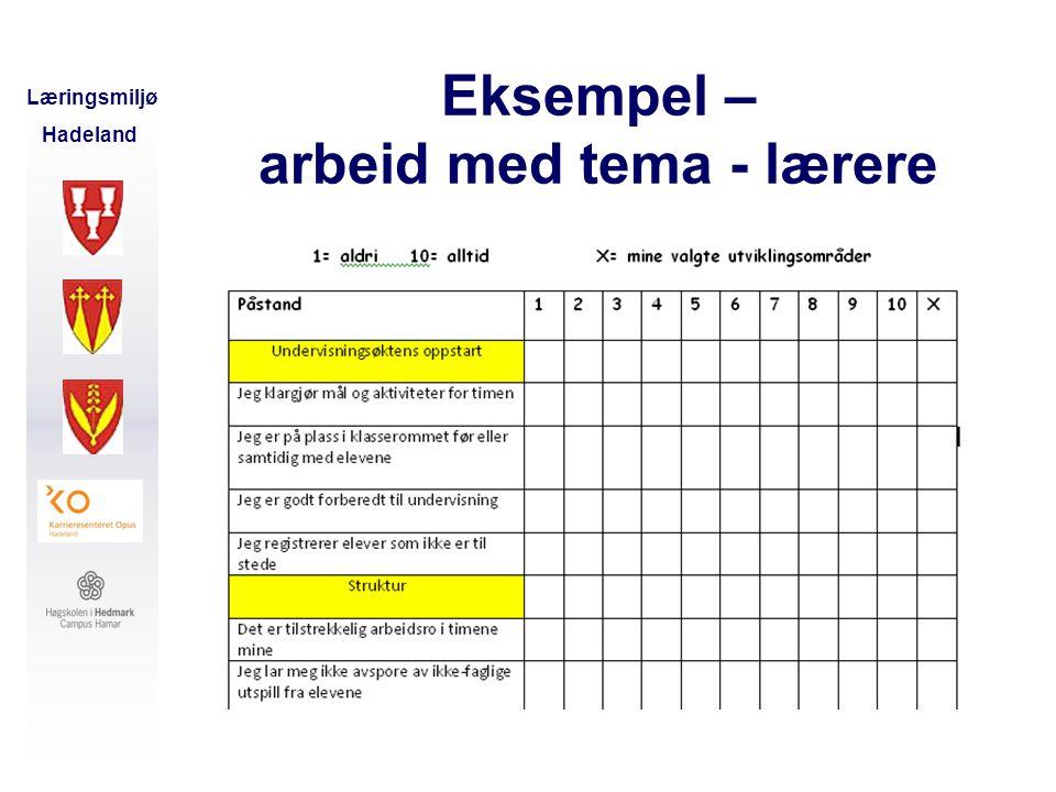 Eksempel – arbeid med tema - lærere