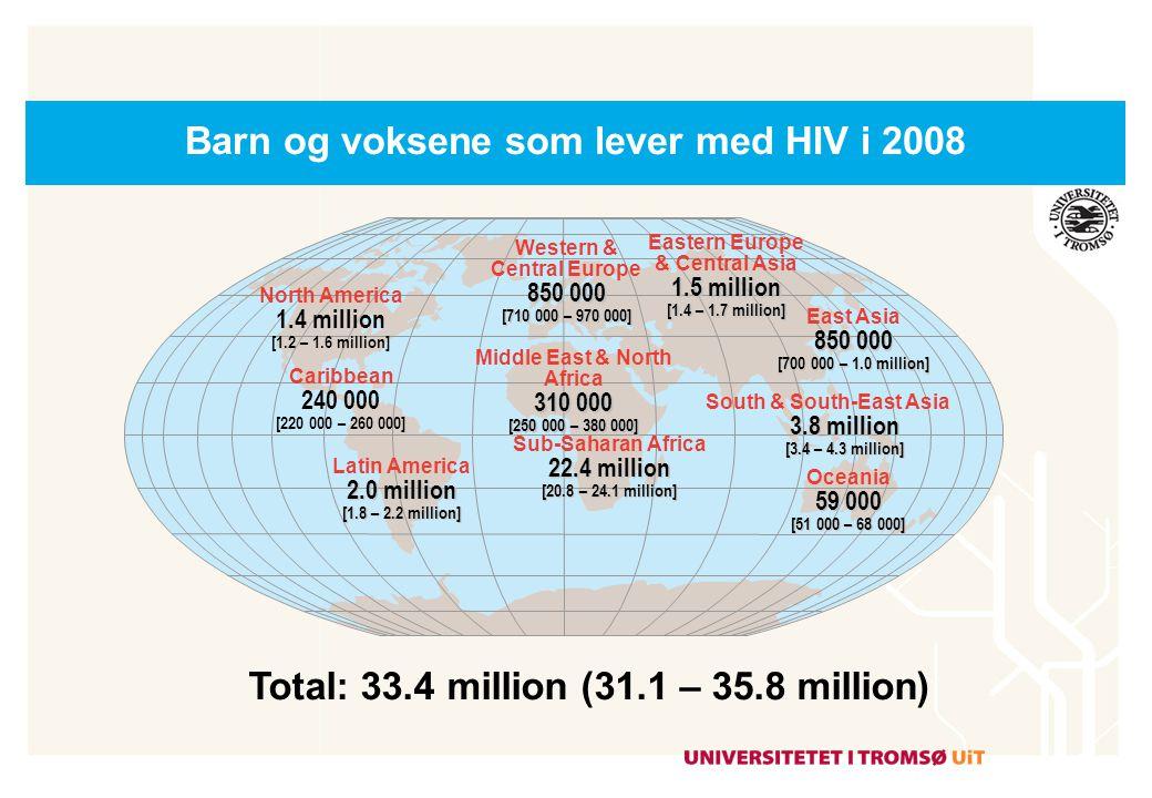 Barn og voksene som lever med HIV i 2008