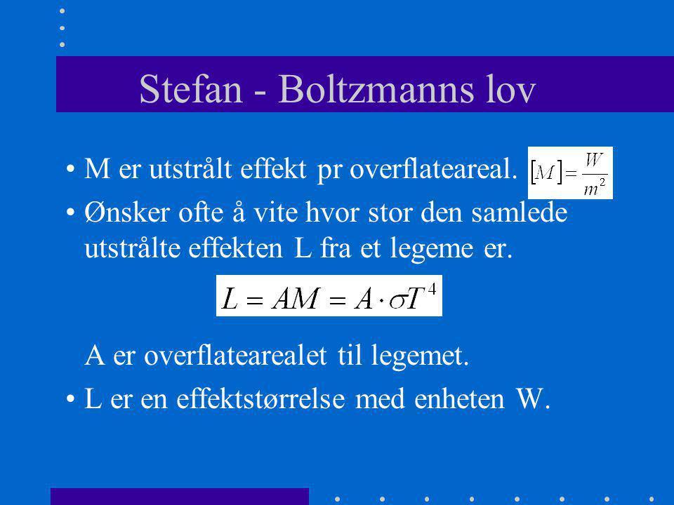 Stefan - Boltzmanns lov