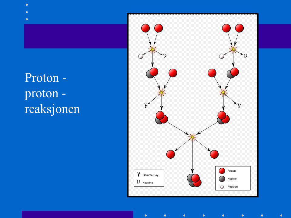 Proton - proton - reaksjonen