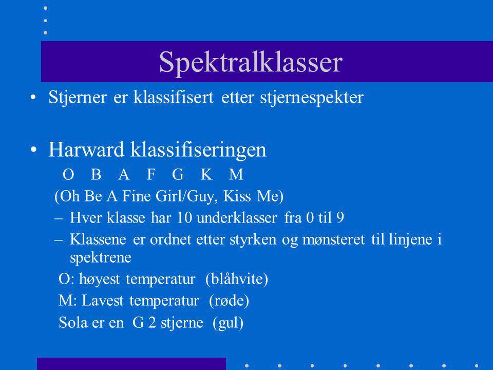 Spektralklasser Harward klassifiseringen