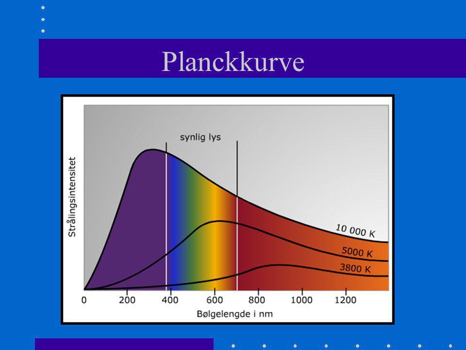Planckkurve