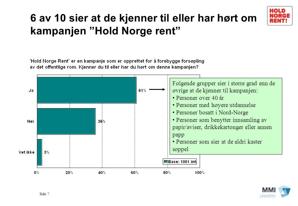 6 av 10 sier at de kjenner til eller har hørt om kampanjen Hold Norge rent