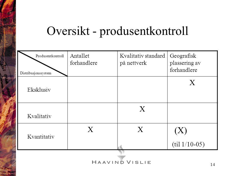Oversikt - produsentkontroll