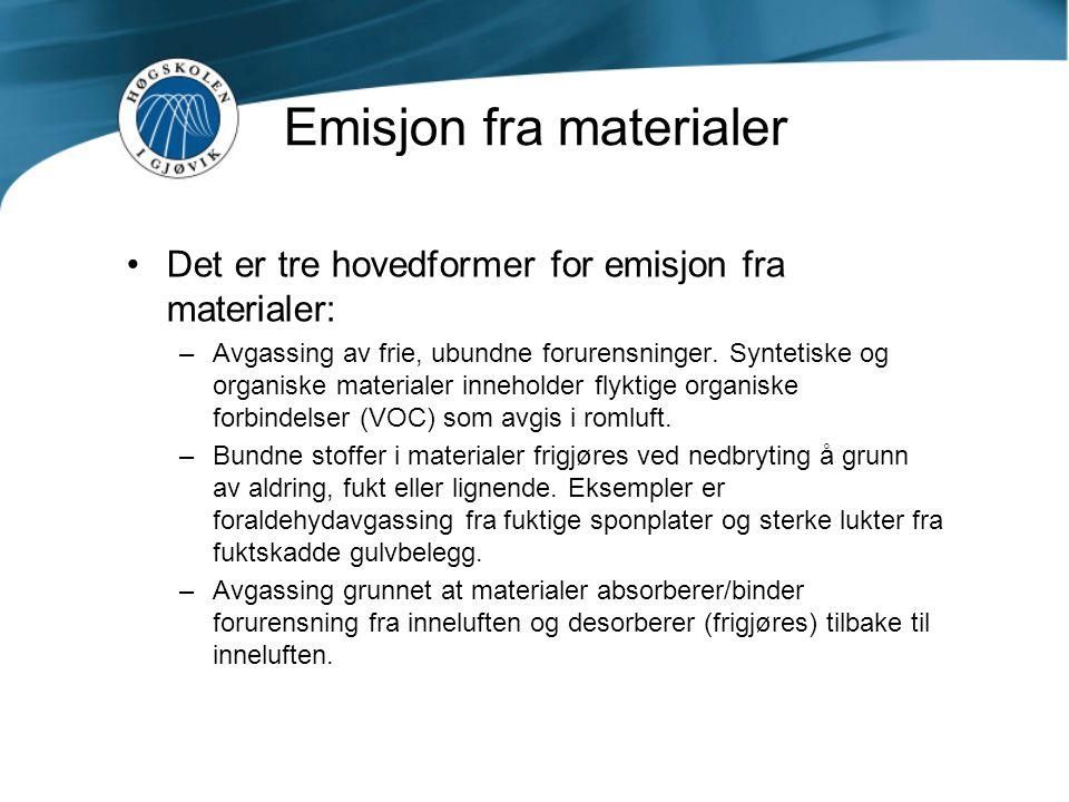 Emisjon fra materialer