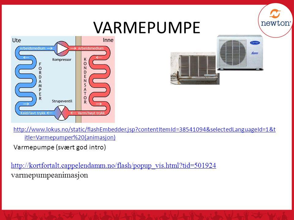 VARMEPUMPE varmepumpeanimasjon Varmepumpe (svært god intro)