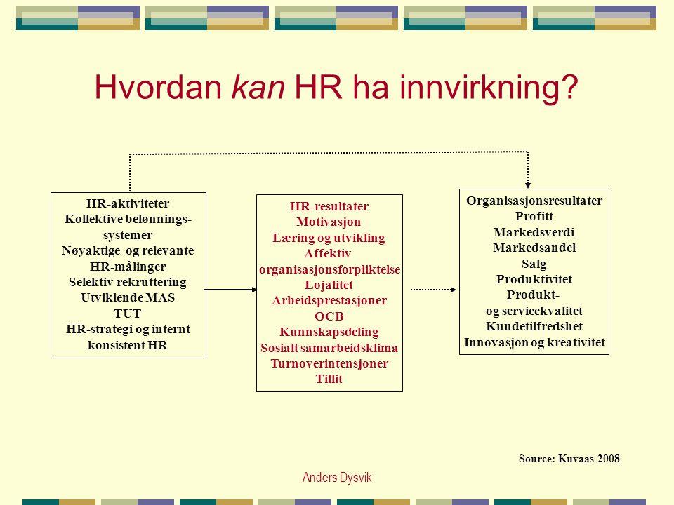 Hvordan kan HR ha innvirkning