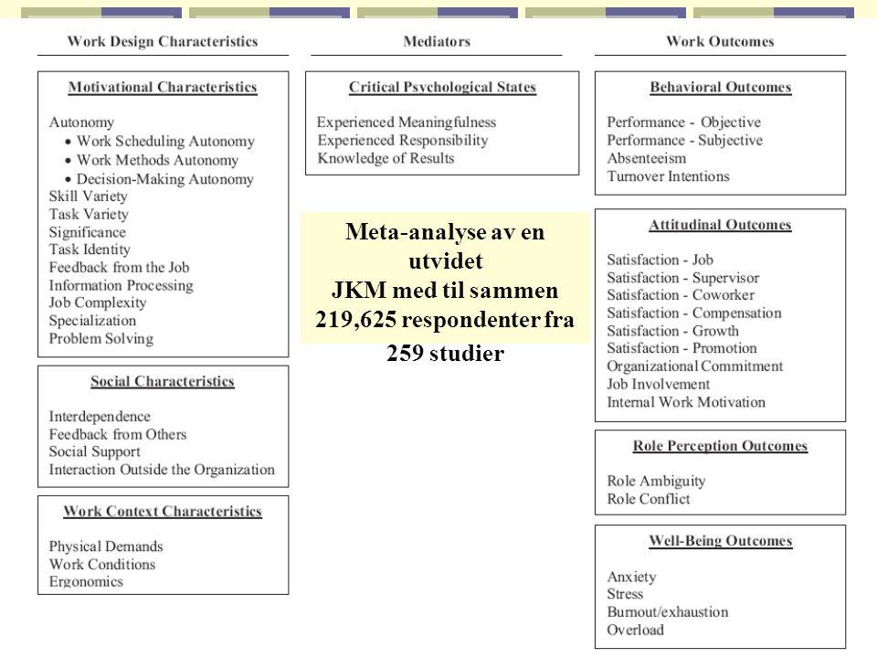 Meta-analyse av en utvidet