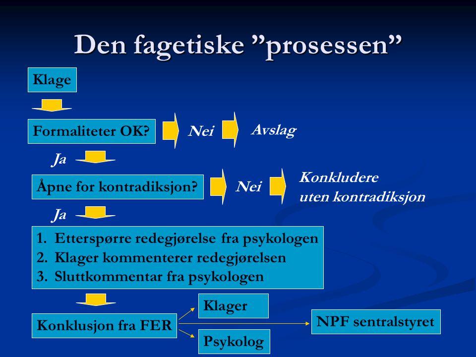 Den fagetiske prosessen
