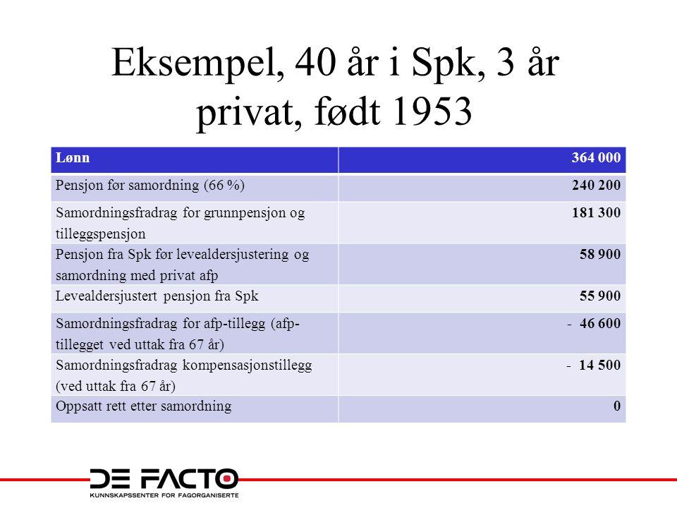 Eksempel, 40 år i Spk, 3 år privat, født 1953