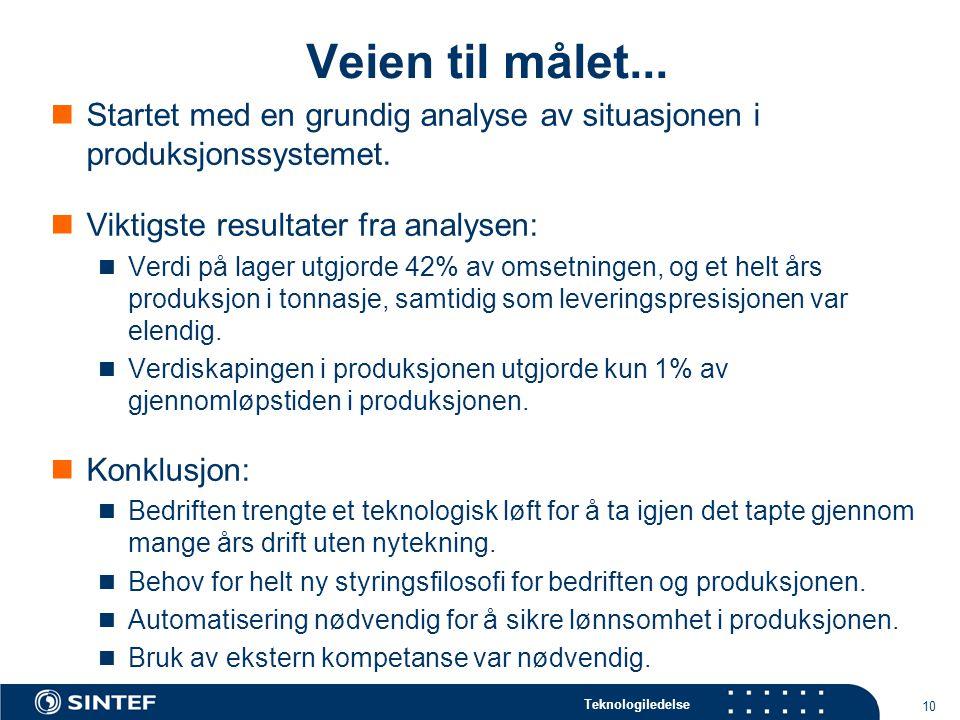Veien til målet... Startet med en grundig analyse av situasjonen i produksjonssystemet. Viktigste resultater fra analysen: