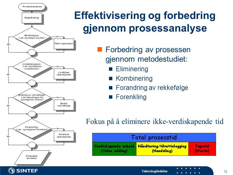 Effektivisering og forbedring gjennom prosessanalyse