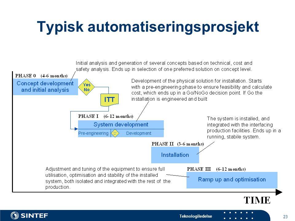 Typisk automatiseringsprosjekt