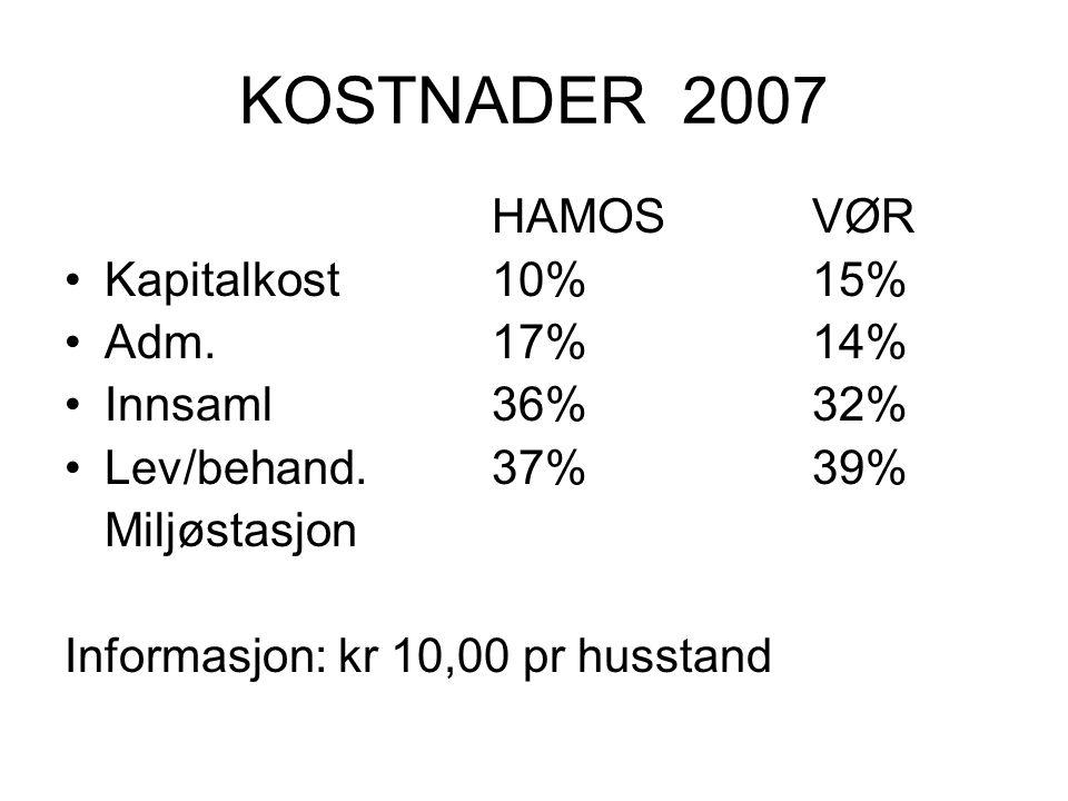 KOSTNADER 2007 HAMOS VØR Kapitalkost 10% 15% Adm. 17% 14%