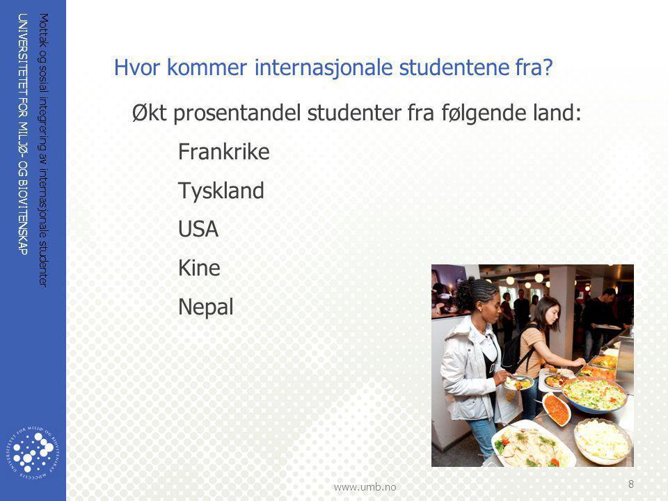 Hvor kommer internasjonale studentene fra