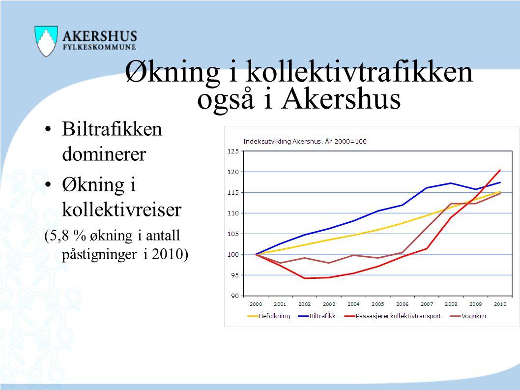 Økning i kollektivtrafikken også i Akershus